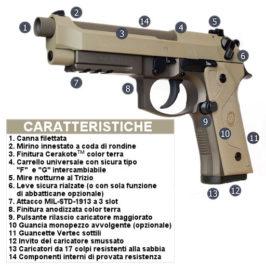 Beretta_M9A3_01